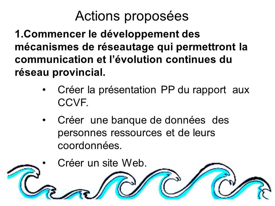 Actions proposées 1.Commencer le développement des mécanismes de réseautage qui permettront la communication et lévolution continues du réseau provincial.