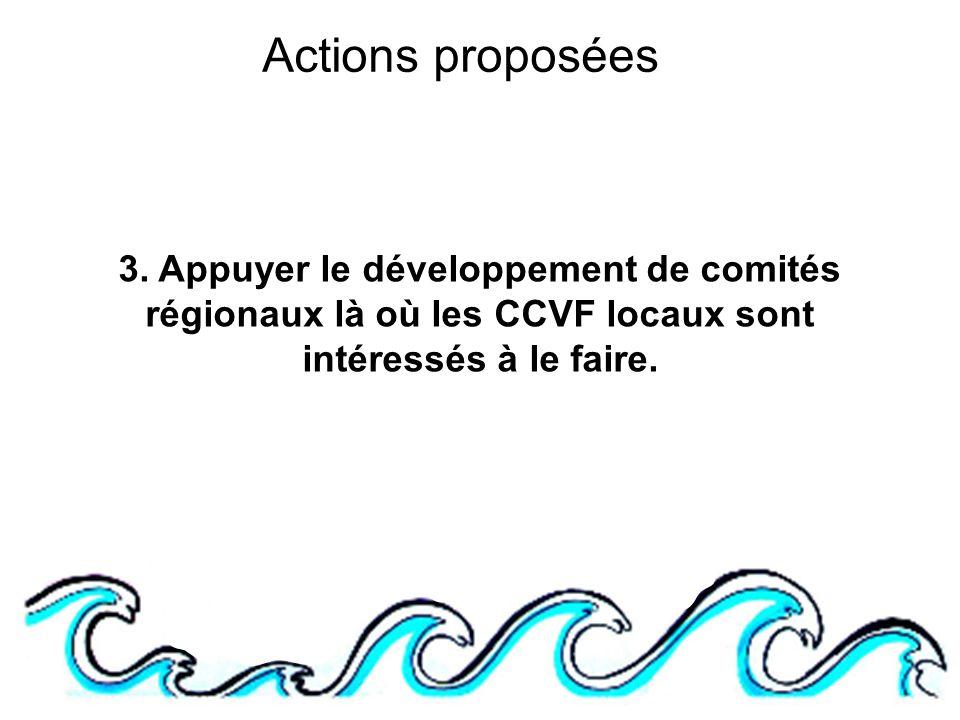 Actions proposées 3.