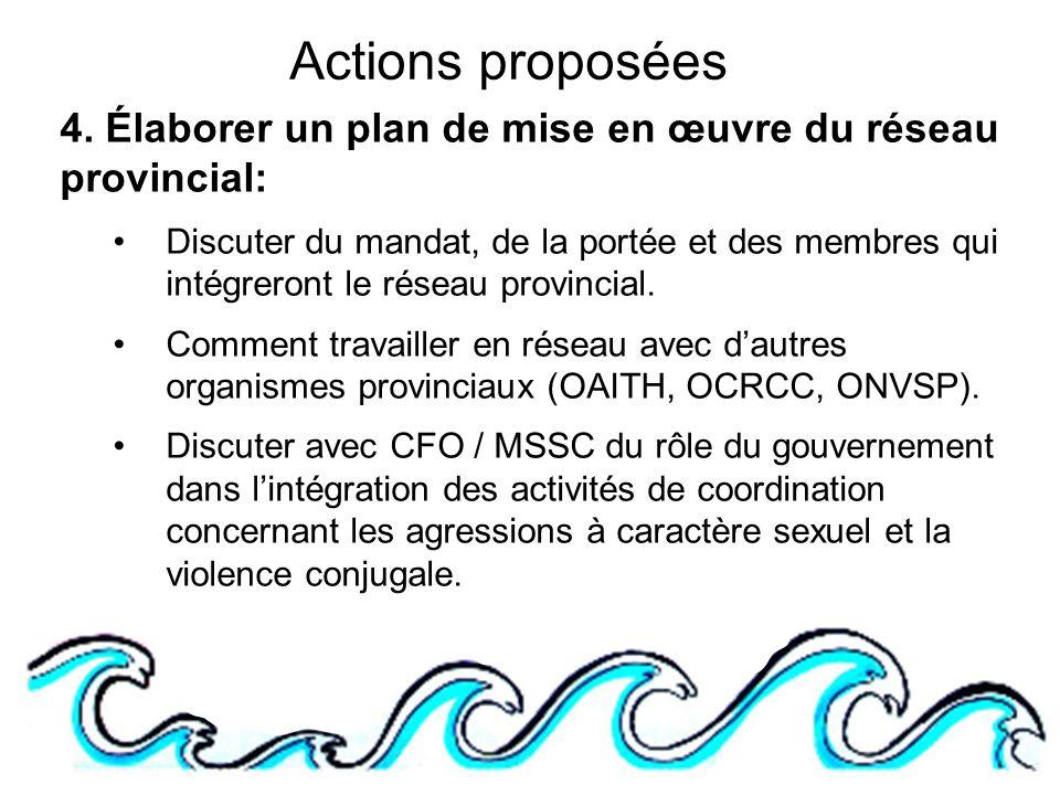 Actions proposées 4.