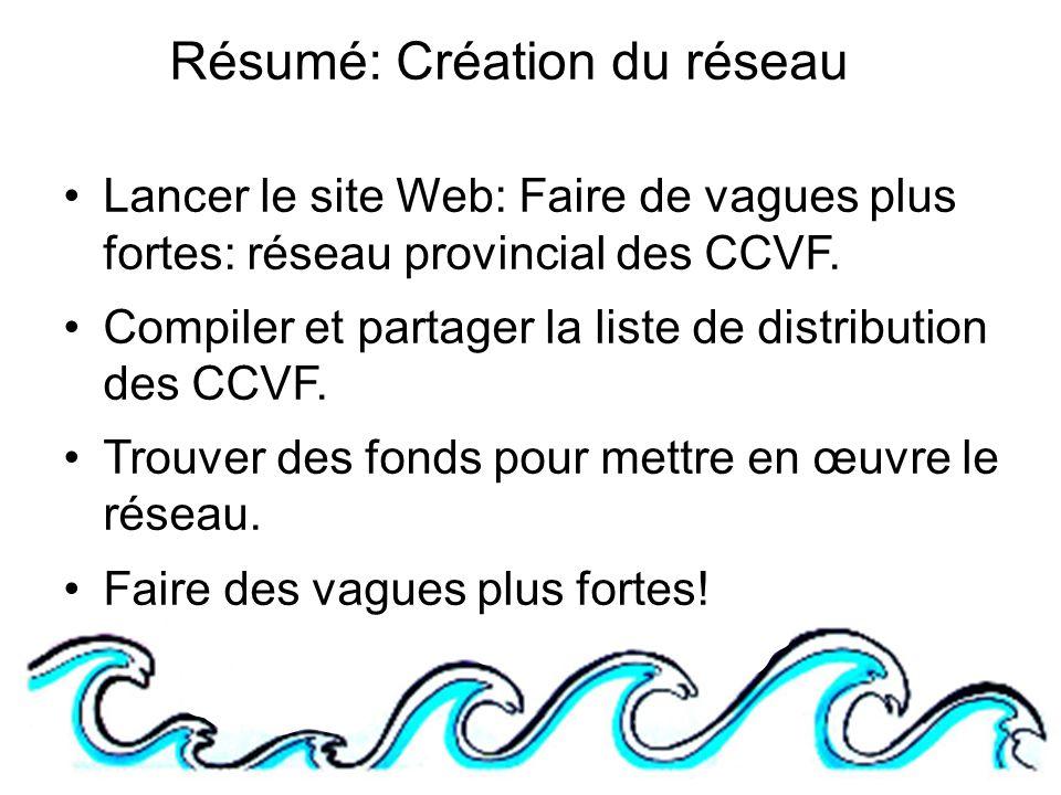 Résumé: Création du réseau Lancer le site Web: Faire de vagues plus fortes: réseau provincial des CCVF.