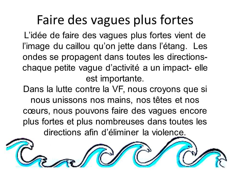 Faire des vagues plus fortes Lidée de faire des vagues plus fortes vient de limage du caillou quon jette dans létang.
