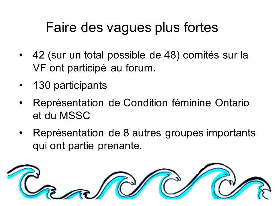 Faire des vagues plus fortes 42 (sur un total possible de 48) comités sur la VF ont participé au forum.