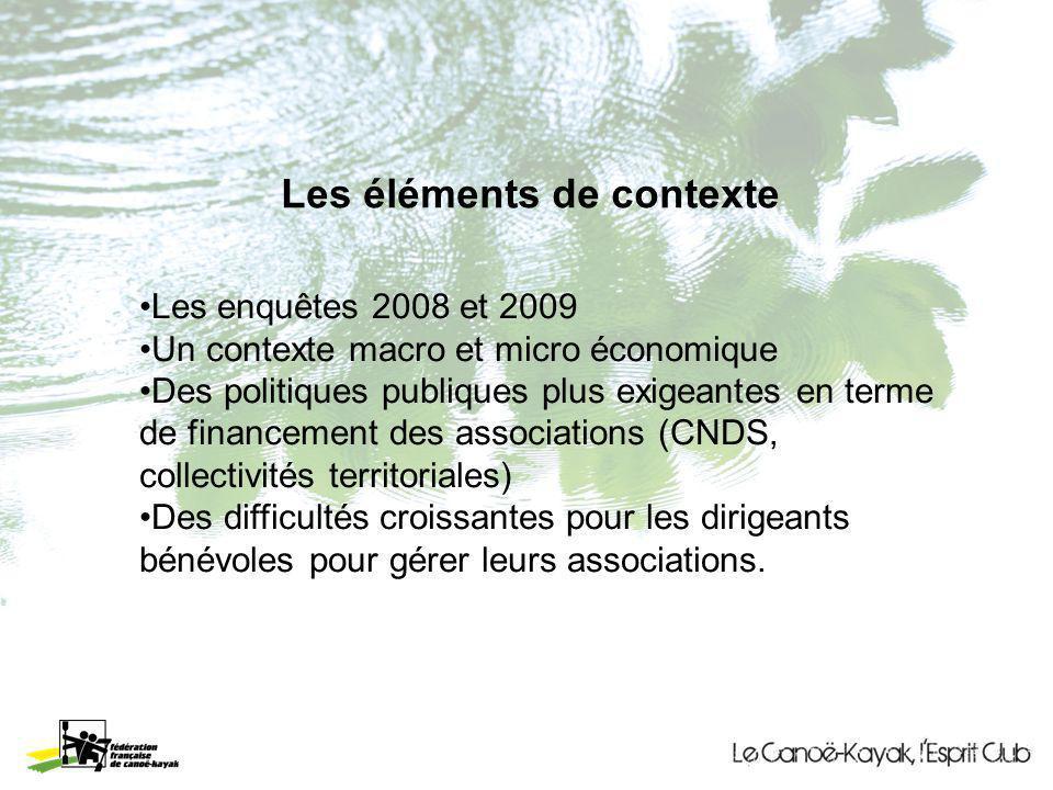 Les éléments de contexte Les enquêtes 2008 et 2009 Un contexte macro et micro économique Des politiques publiques plus exigeantes en terme de financem