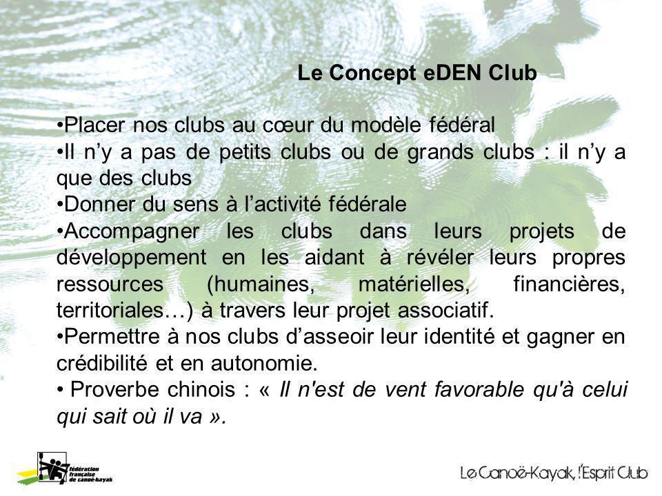 Les éléments constitutifs deDEN Club Une philosophie, un concept (voir diapo précédente) Une transformation de la logique daccompagnement administratif de nos clubs à une logique d accompagnement pour lélaboration et la mise en œuvre de leurs projets.