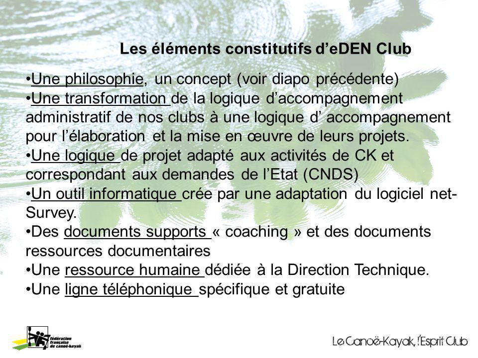 Les éléments constitutifs deDEN Club Une philosophie, un concept (voir diapo précédente) Une transformation de la logique daccompagnement administrati