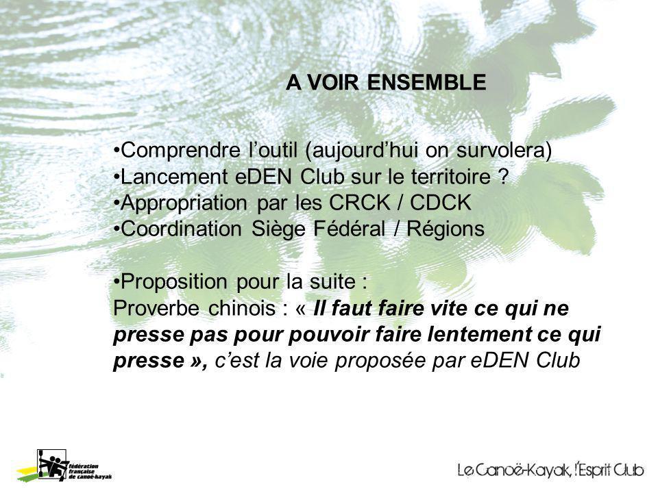 A VOIR ENSEMBLE Comprendre loutil (aujourdhui on survolera) Lancement eDEN Club sur le territoire ? Appropriation par les CRCK / CDCK Coordination Siè