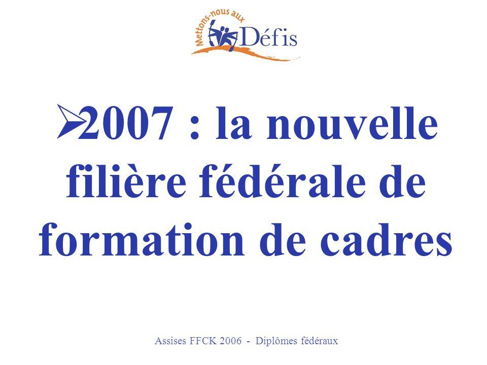 Assises FFCK 2006 - Diplômes fédéraux 2007 : la nouvelle filière fédérale de formation de cadres