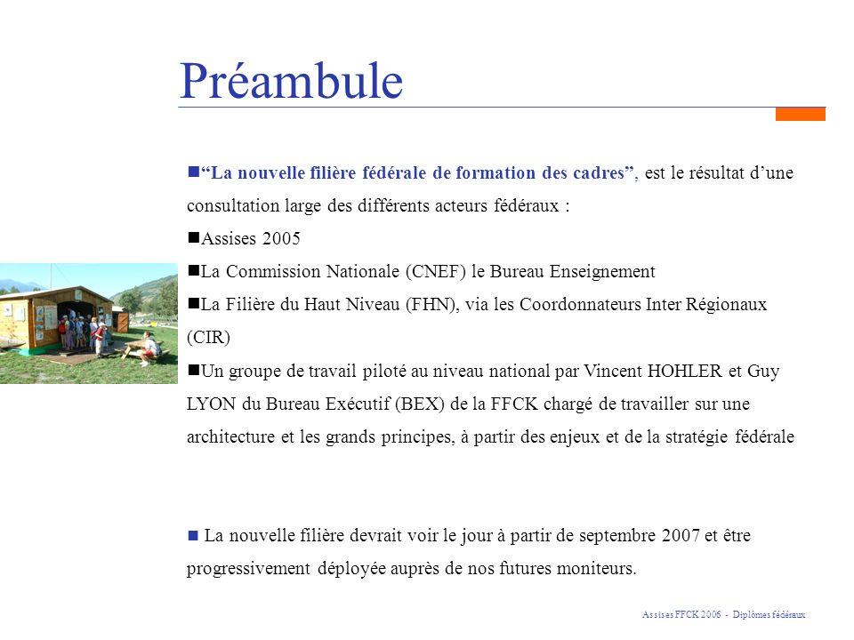 Préambule nLa nouvelle filière fédérale de formation des cadres, est le résultat dune consultation large des différents acteurs fédéraux : nAssises 20