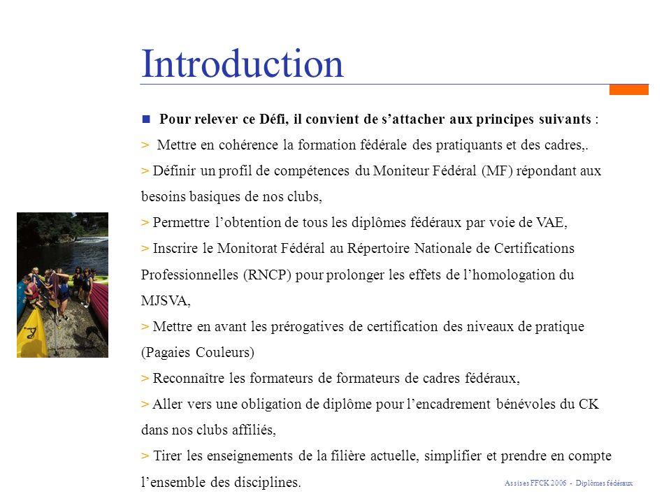 Introduction n Pour relever ce Défi, il convient de sattacher aux principes suivants : > Mettre en cohérence la formation fédérale des pratiquants et des cadres,.