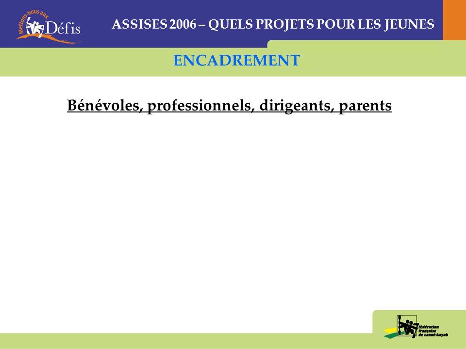 ASSISES 2006 – QUELS PROJETS POUR LES JEUNES ENCADREMENT Bénévoles, professionnels, dirigeants, parents