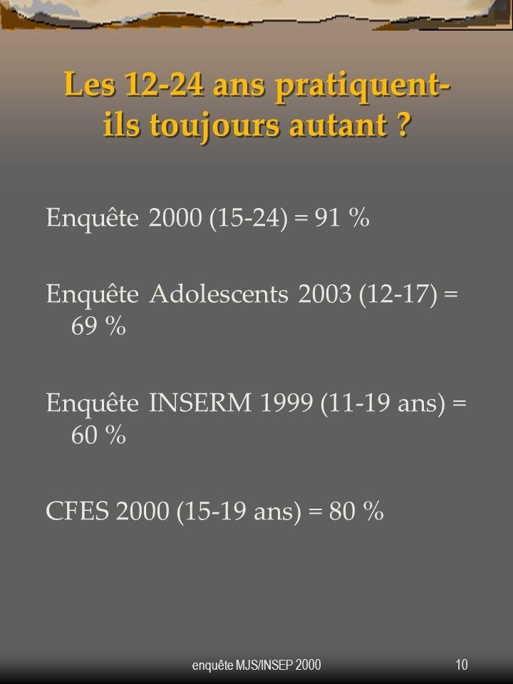 enquête MJS/INSEP 200010 Les 12-24 ans pratiquent- ils toujours autant ? Enquête 2000 (15-24) = 91 % Enquête Adolescents 2003 (12-17) = 69 % Enquête I