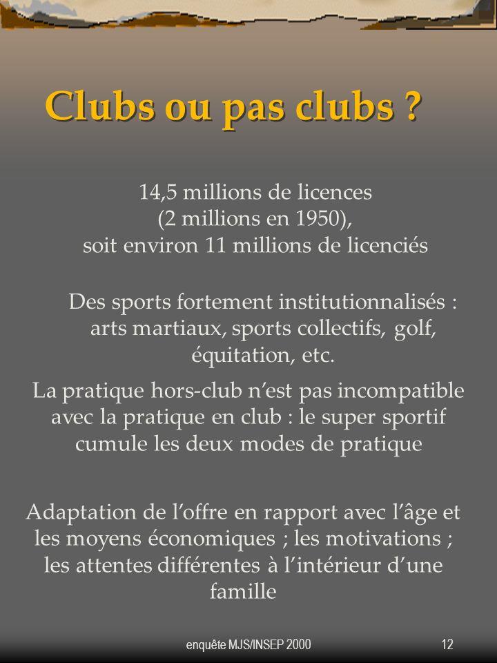 enquête MJS/INSEP 200012 Clubs ou pas clubs ? 14,5 millions de licences (2 millions en 1950), soit environ 11 millions de licenciés Des sports forteme