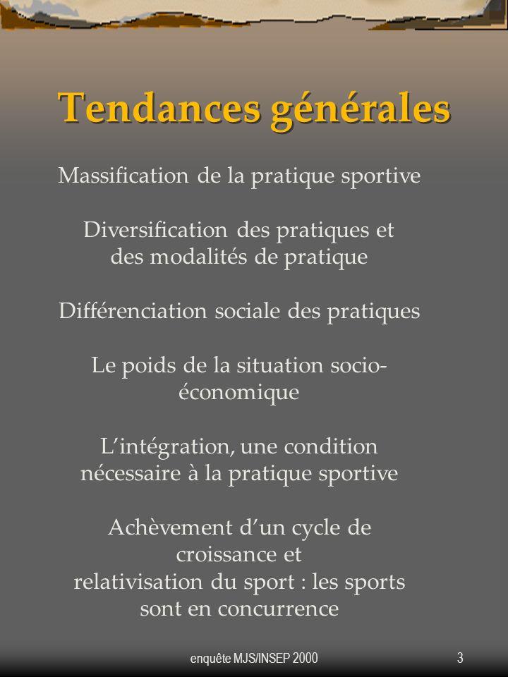 enquête MJS/INSEP 20003 Tendances générales Massification de la pratique sportive Diversification des pratiques et des modalités de pratique Différenc