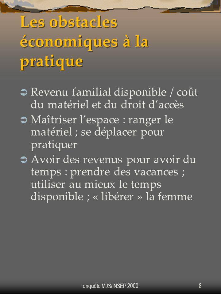 enquête MJS/INSEP 20008 Les obstacles économiques à la pratique Revenu familial disponible / coût du matériel et du droit daccès Maîtriser lespace : r
