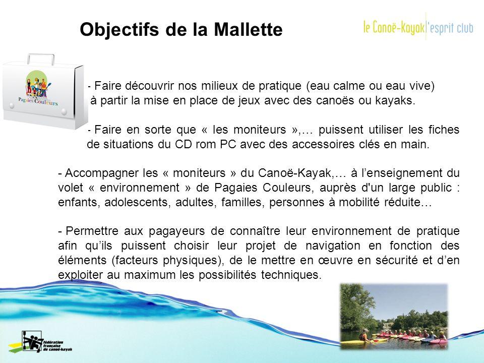 Objectifs de la Mallette - Faire découvrir nos milieux de pratique (eau calme ou eau vive) à partir la mise en place de jeux avec des canoës ou kayaks