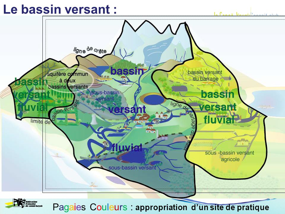 Le bassin versant : Pagaies Couleurs : appropriation dun site de pratique