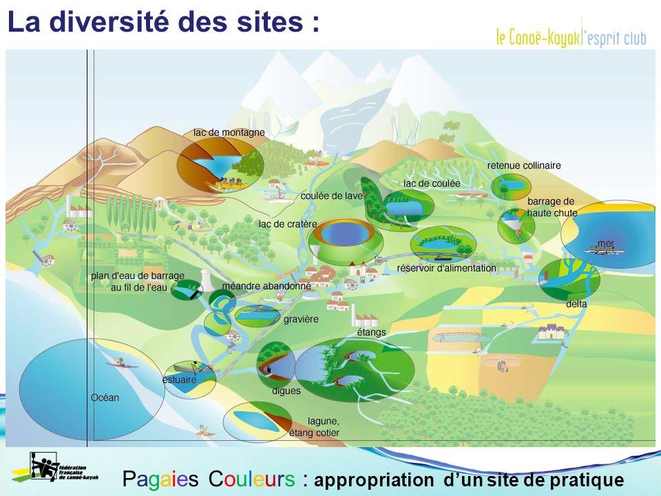 La vision naturaliste Pagaies Couleurs : appropriation dun site de pratique http://natura2000.ecologie.gouv.fr/sites/FR7200791.html