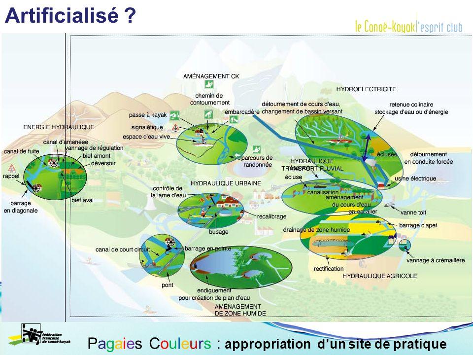 La vision transversale Pagaies Couleurs : appropriation dun site de pratique http://natura2000.ecologie.gouv.fr/sites/FR7200791.html
