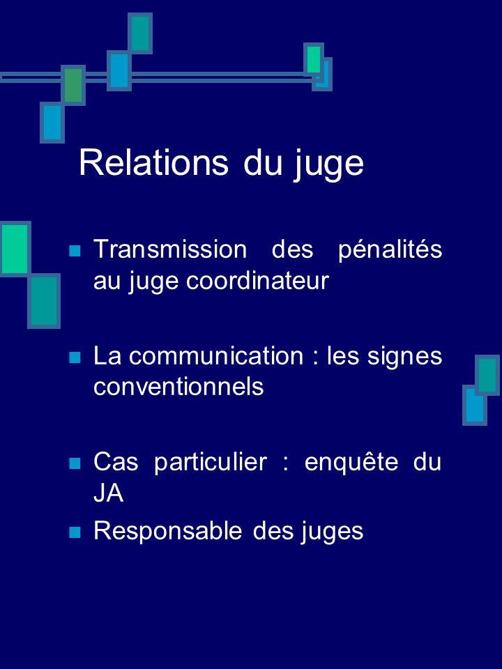 Relations du juge Transmission des pénalités au juge coordinateur La communication : les signes conventionnels Cas particulier : enquête du JA Responsable des juges