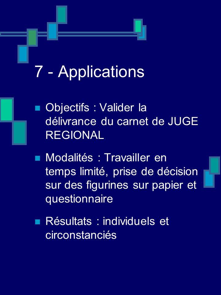 7 - Applications Objectifs : Valider la délivrance du carnet de JUGE REGIONAL Modalités : Travailler en temps limité, prise de décision sur des figurines sur papier et questionnaire Résultats : individuels et circonstanciés