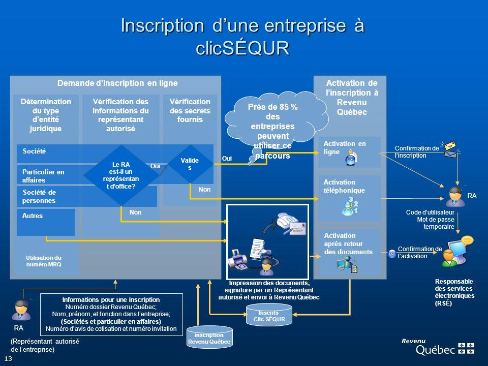 13 Confirmation de lactivation Code dutilisateur Mot de passe temporaire inscription Revenu Québec Demande dinscription en ligne Détermination du type