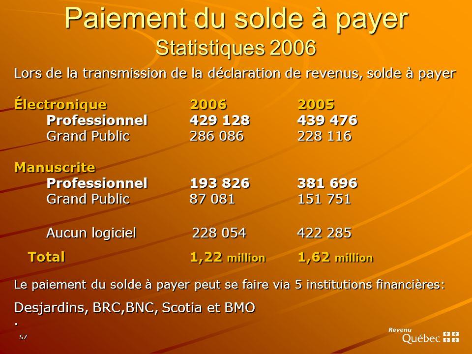 57 Lors de la transmission de la déclaration de revenus, solde à payer Électronique20062005 Professionnel 429 128 439 476 Grand Public286 086228 116 M