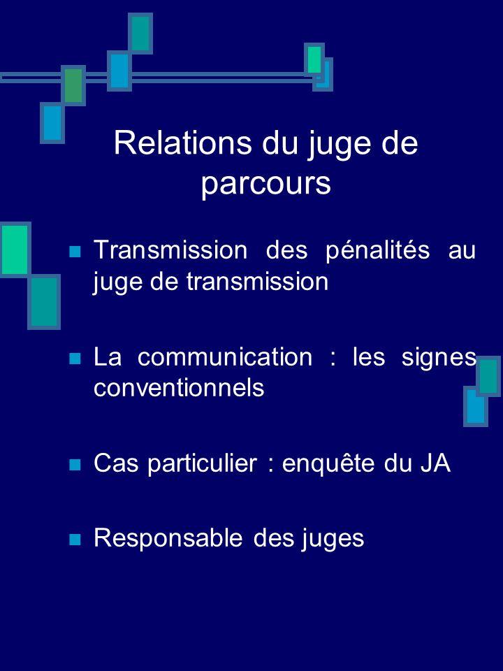 Relations du juge de parcours Transmission des pénalités au juge de transmission La communication : les signes conventionnels Cas particulier : enquête du JA Responsable des juges