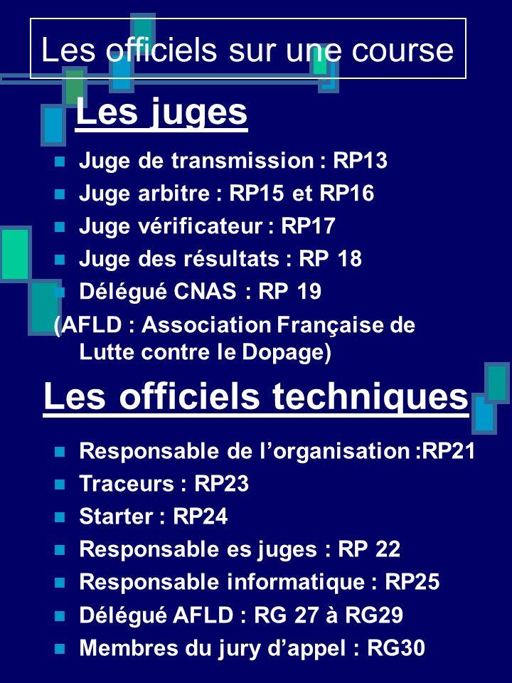 Les officiels sur une course Juge de transmission : RP13 Juge arbitre : RP15 et RP16 Juge vérificateur : RP17 Juge des résultats : RP 18 Délégué CNAS : RP 19 (AFLD : Association Française de Lutte contre le Dopage) Les juges Les officiels techniques Responsable de lorganisation :RP21 Traceurs : RP23 Starter : RP24 Responsable es juges : RP 22 Responsable informatique : RP25 Délégué AFLD : RG 27 à RG29 Membres du jury dappel : RG30