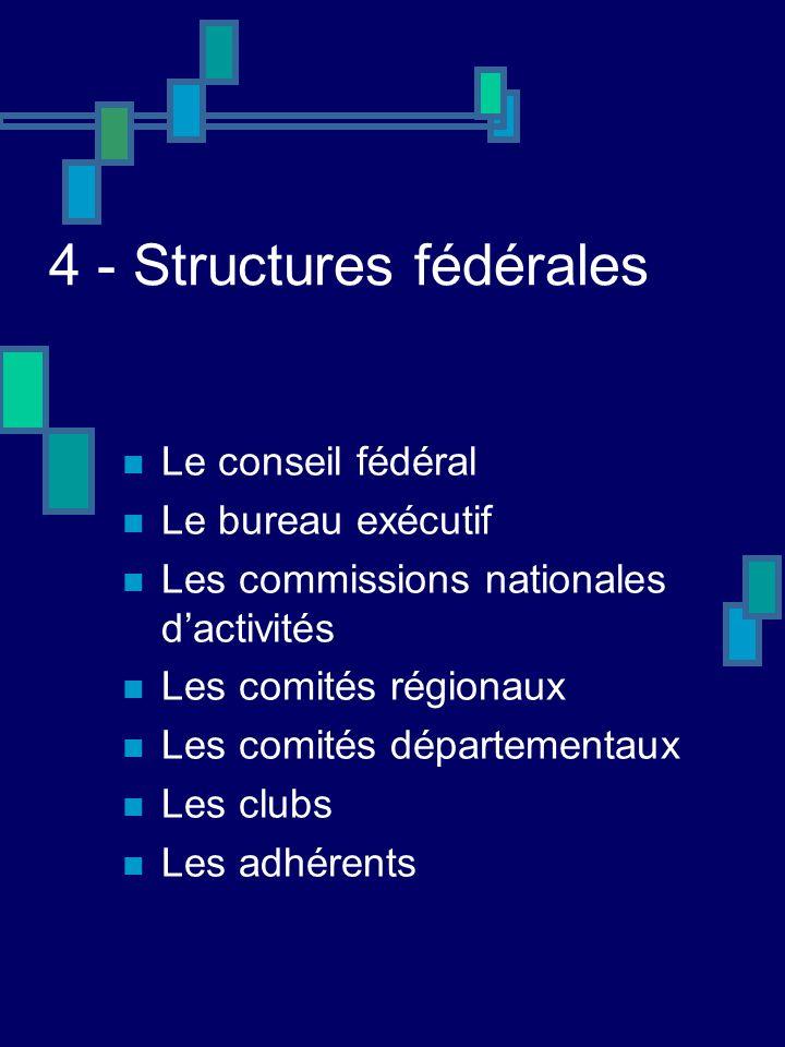 4 - Structures fédérales Le conseil fédéral Le bureau exécutif Les commissions nationales dactivités Les comités régionaux Les comités départementaux Les clubs Les adhérents
