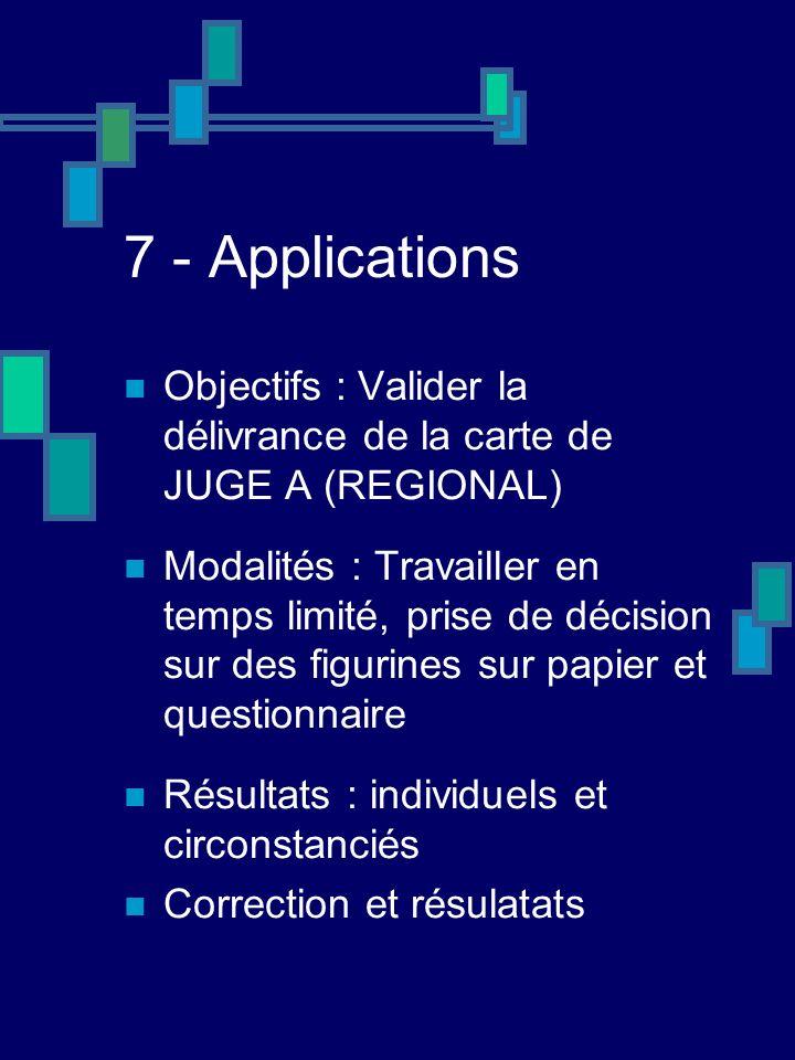 7 - Applications Objectifs : Valider la délivrance de la carte de JUGE A (REGIONAL) Modalités : Travailler en temps limité, prise de décision sur des figurines sur papier et questionnaire Résultats : individuels et circonstanciés Correction et résulatats
