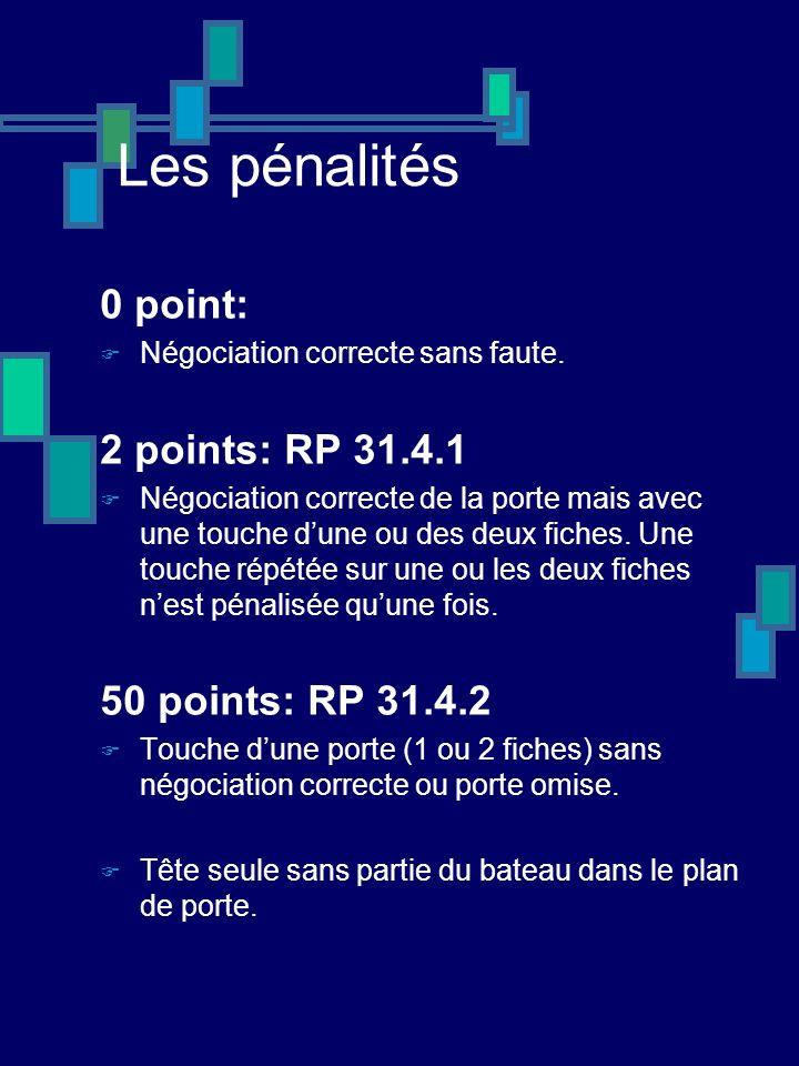50 points: (suite).