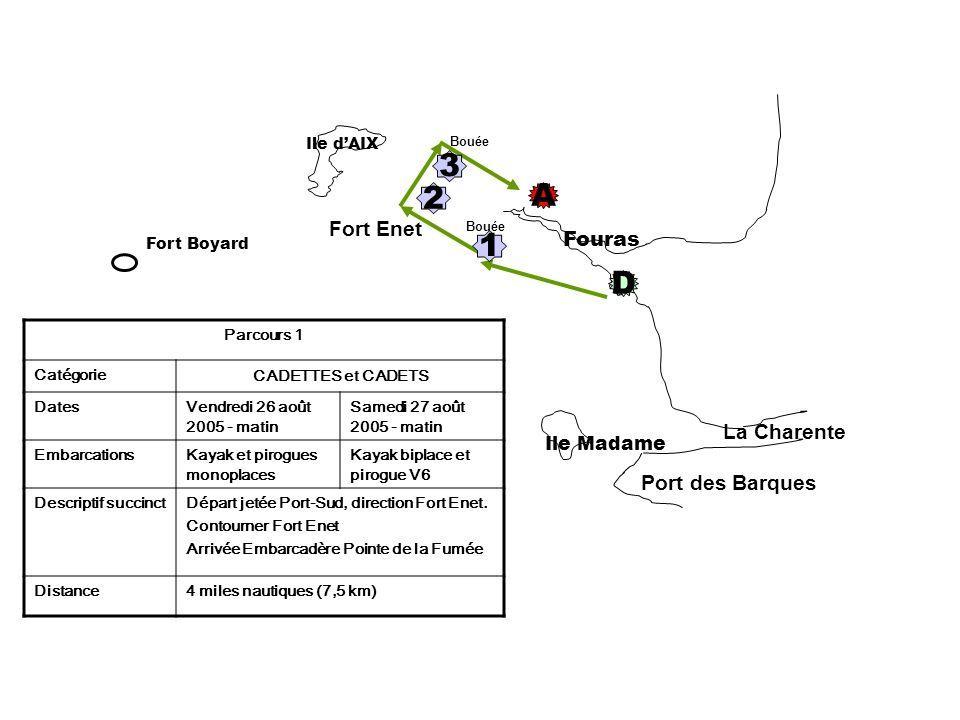 Parcours 1 Catégorie CADETTES et CADETS DatesVendredi 26 août 2005 - matin Samedi 27 août 2005 - matin EmbarcationsKayak et pirogues monoplaces Kayak biplace et pirogue V6 Descriptif succinctDépart jetée Port-Sud, direction Fort Enet.