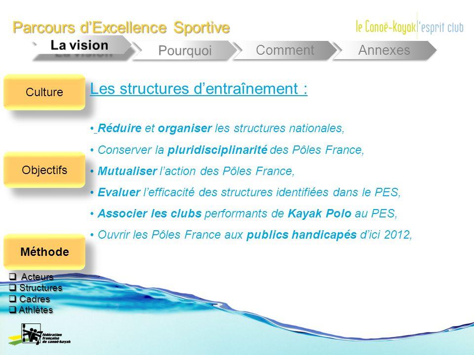 Parcours dExcellence Sportive Comment Annexes Réduire et organiser les structures nationales, Conserver la pluridisciplinarité des Pôles France, Mutua