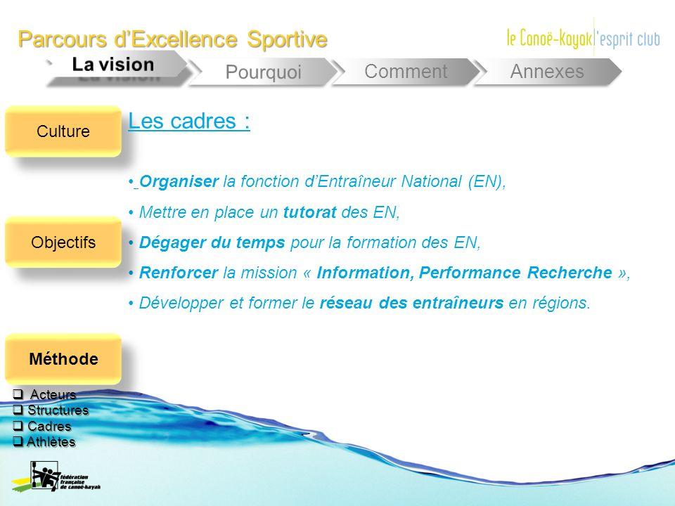 Parcours dExcellence Sportive Comment Annexes Organiser la fonction dEntraîneur National (EN), Mettre en place un tutorat des EN, Dégager du temps pou