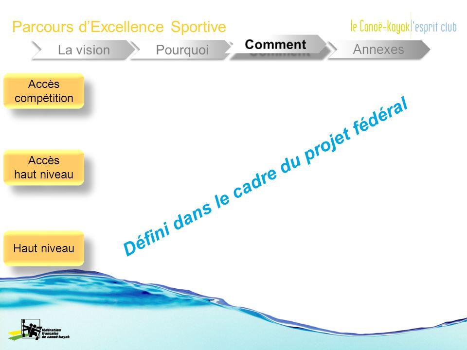 Parcours dExcellence Sportive Annexes Défini dans le cadre du projet fédéral Accès compétition Accès haut niveau Accès haut niveau Haut niveau