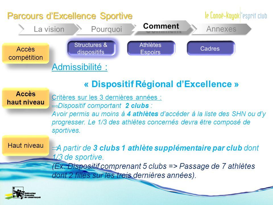 Parcours dExcellence Sportive Annexes Critères sur les 3 dernières années : Dispositif comportant 2 clubs : Avoir permis au moins à 4 athlètes daccéde