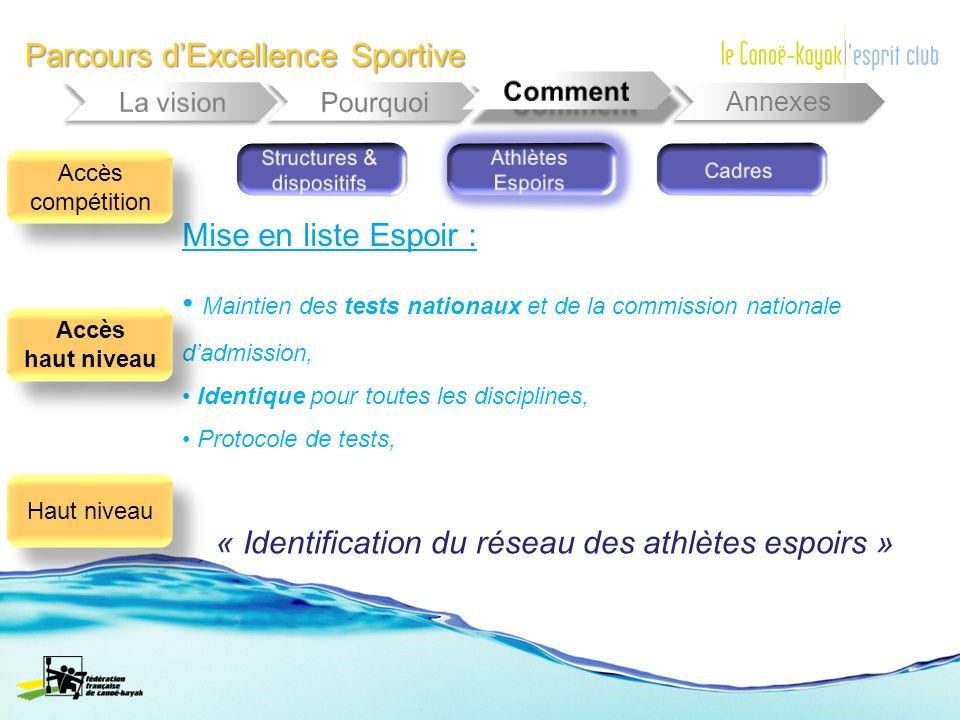 Parcours dExcellence Sportive Annexes Mise en liste Espoir : Maintien des tests nationaux et de la commission nationale dadmission, Identique pour tou