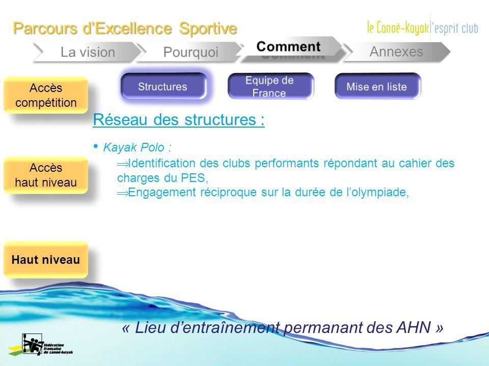 Parcours dExcellence Sportive Annexes Réseau des structures : Kayak Polo : Identification des clubs performants répondant au cahier des charges du PES