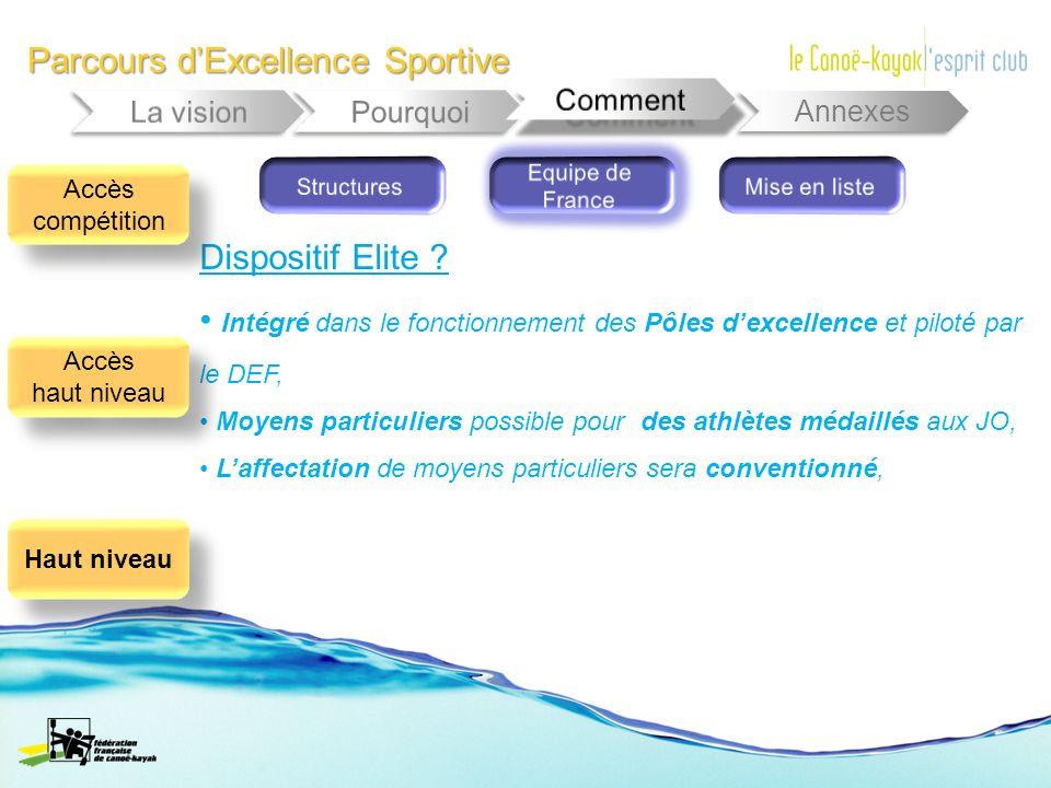 Parcours dExcellence Sportive Annexes Dispositif Elite ? Intégré dans le fonctionnement des Pôles dexcellence et piloté par le DEF, Moyens particulier