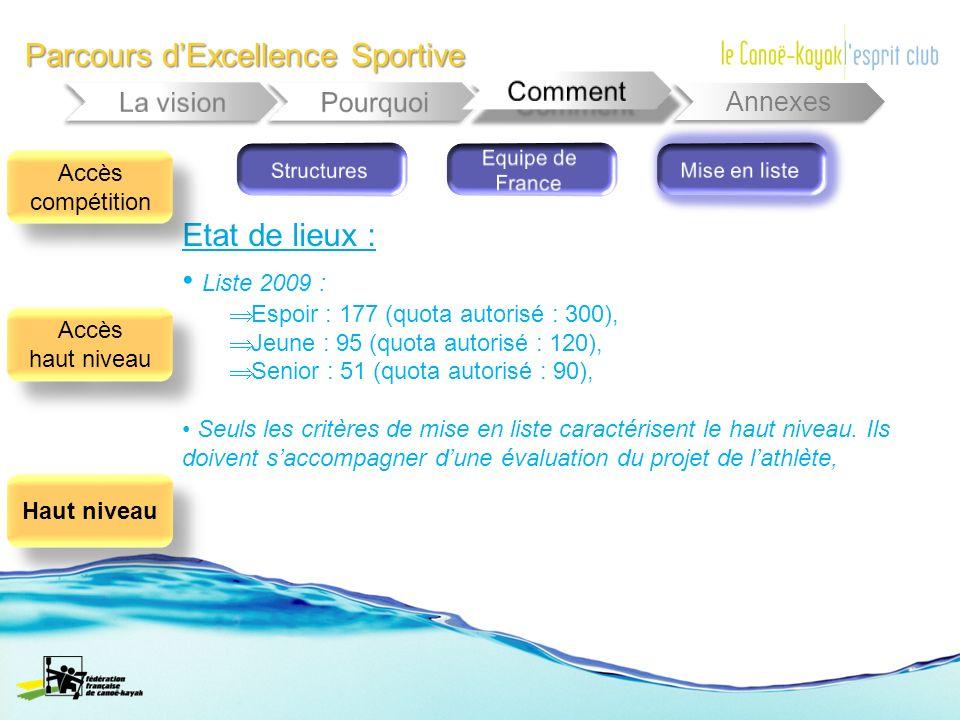 Parcours dExcellence Sportive Annexes Etat de lieux : Liste 2009 : Espoir : 177 (quota autorisé : 300), Jeune : 95 (quota autorisé : 120), Senior : 51