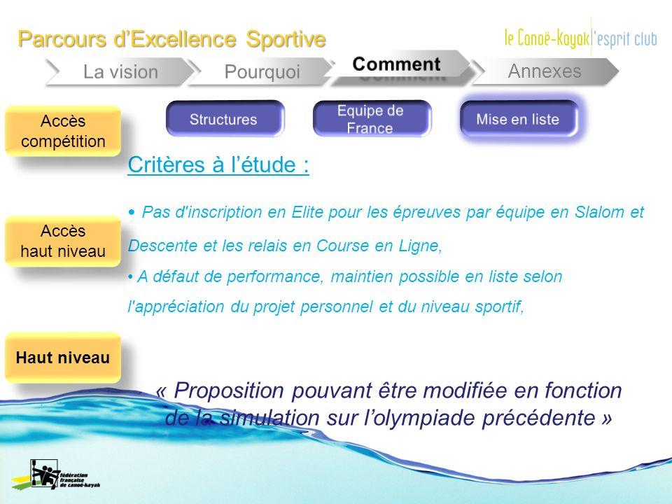 Parcours dExcellence Sportive Annexes Critères à létude : Pas d'inscription en Elite pour les épreuves par équipe en Slalom et Descente et les relais
