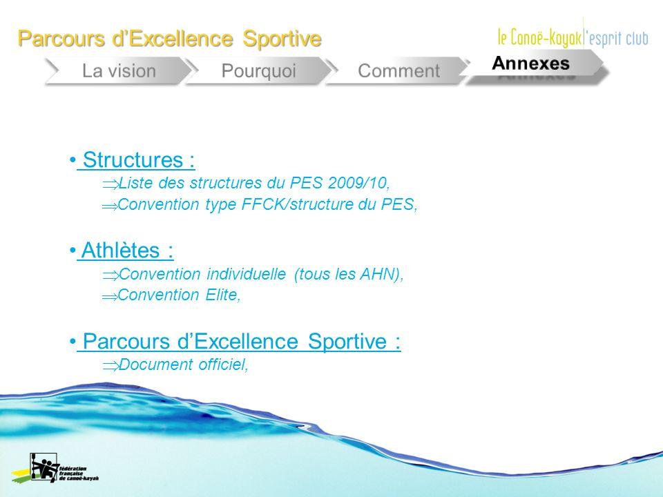 Parcours dExcellence Sportive Structures : Liste des structures du PES 2009/10, Convention type FFCK/structure du PES, Athlètes : Convention individue