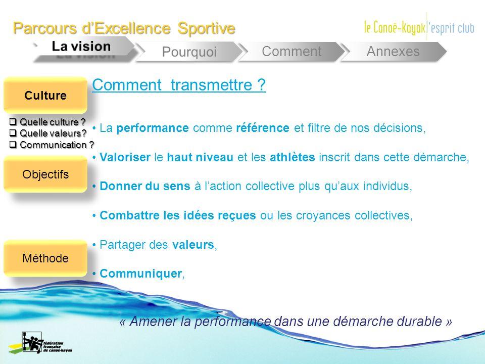 Parcours dExcellence Sportive Comment Annexes La performance comme référence et filtre de nos décisions, Valoriser le haut niveau et les athlètes insc