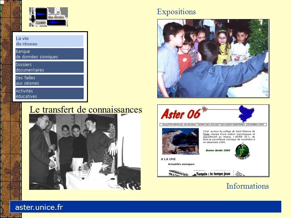 Expositions Informations aster.unice.fr Le transfert de connaissances