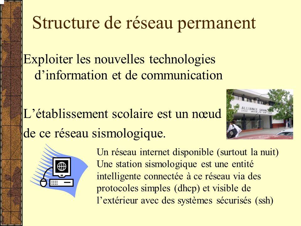 Structure de réseau permanent Exploiter les nouvelles technologies dinformation et de communication Létablissement scolaire est un nœud de ce réseau sismologique.
