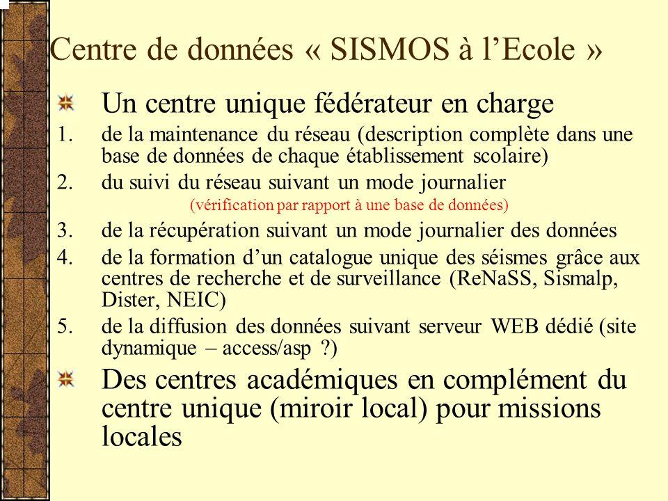 Centre de données « SISMOS à lEcole » Un centre unique fédérateur en charge 1.de la maintenance du réseau (description complète dans une base de données de chaque établissement scolaire) 2.du suivi du réseau suivant un mode journalier (vérification par rapport à une base de données) 3.de la récupération suivant un mode journalier des données 4.de la formation dun catalogue unique des séismes grâce aux centres de recherche et de surveillance (ReNaSS, Sismalp, Dister, NEIC) 5.de la diffusion des données suivant serveur WEB dédié (site dynamique – access/asp ?) Des centres académiques en complément du centre unique (miroir local) pour missions locales