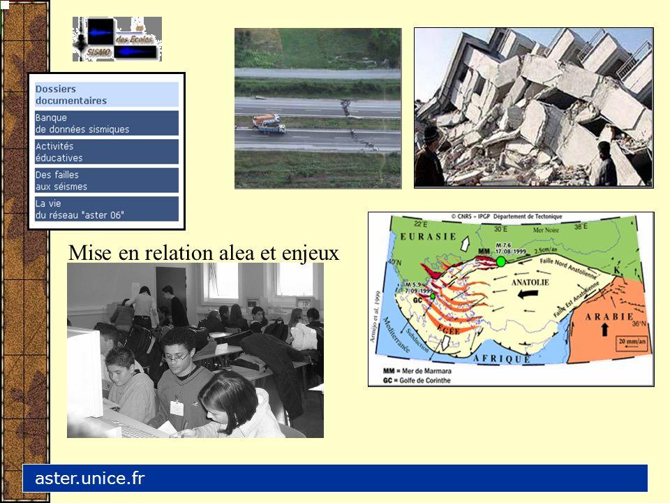 aster.unice.fr Simulations Réalisations Des activités à la connaissance …