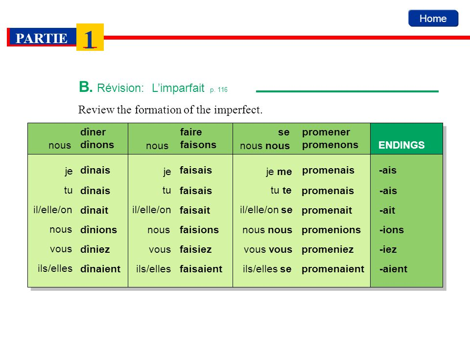 The imperfect stem is formed as follows: nous-form of the present minus -ons Être is the only verb with an irregular imperfect stem: ét- jétais nous étions Home B.