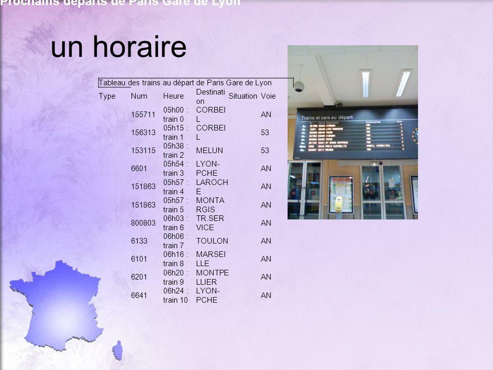 un horaire Tableau des trains au départ de Paris Gare de Lyon TypeNumHeure Destinati on SituationVoie 155711 05h00 : train 0 CORBEI L AN 156313 05h15