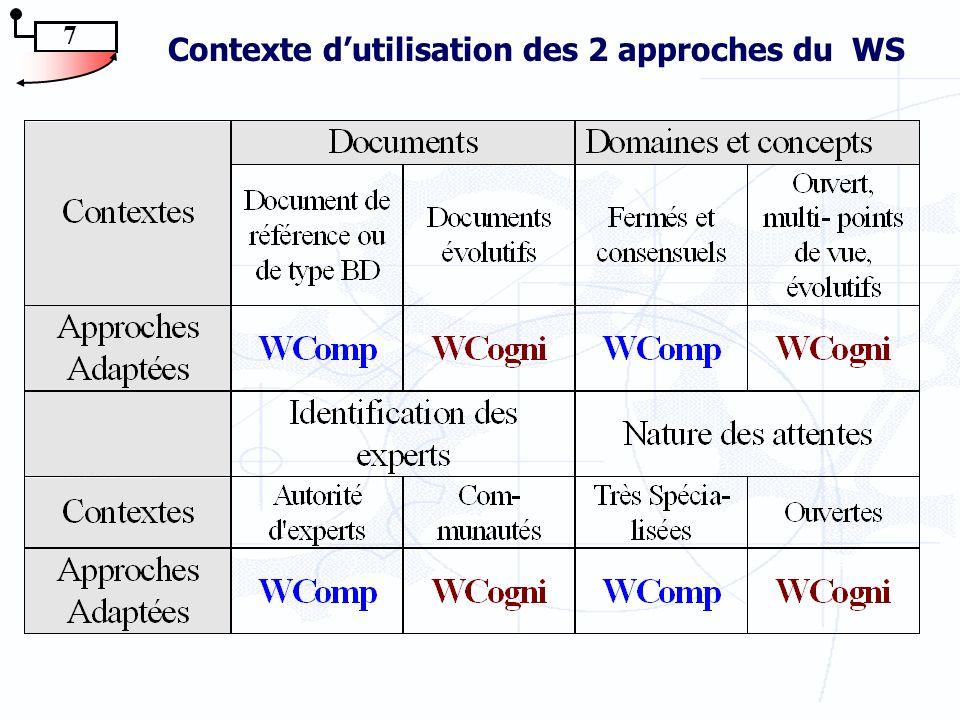 6 Coûts et bénéfices des 2 approches du WS
